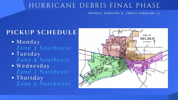 Hurricane_Debris_Final_Phase.png